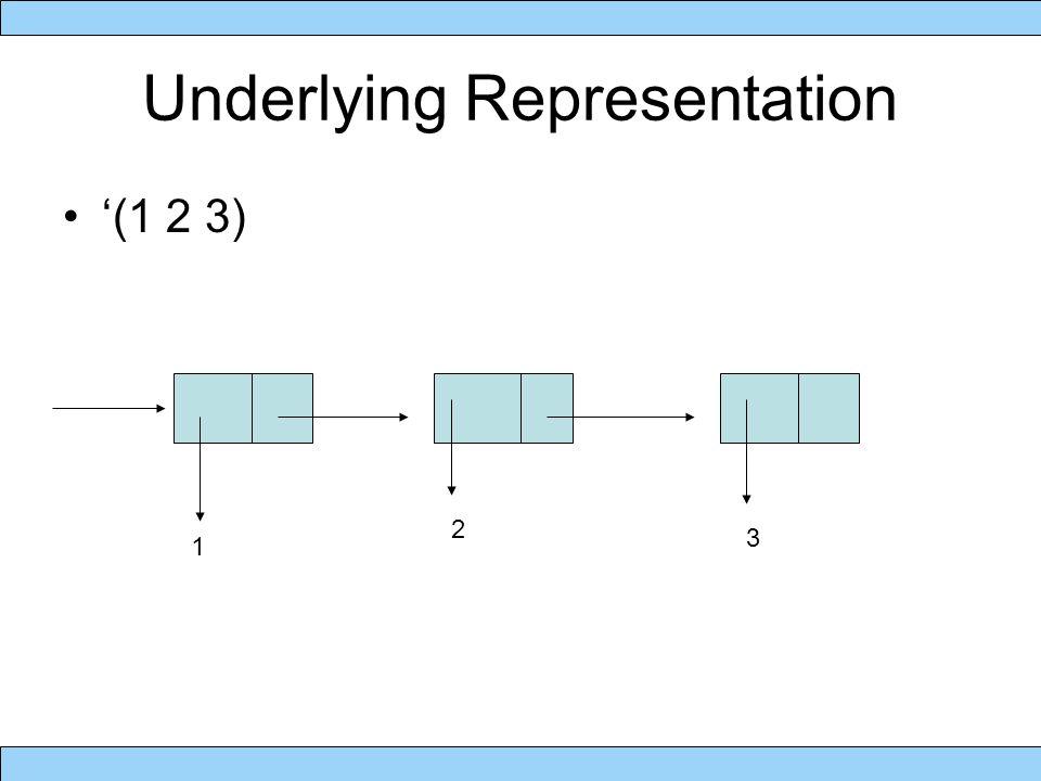 Underlying Representation '(1 2 3) 1 2 3