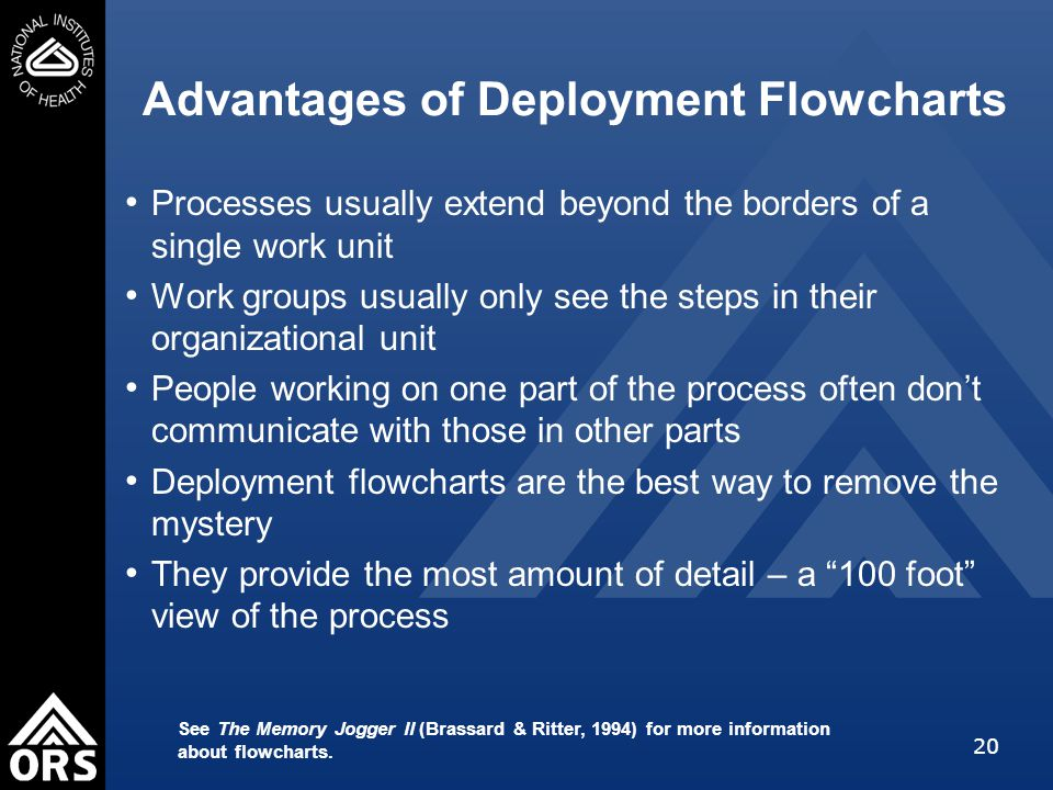 20 Advantages of Deployment Flowcharts Processes usually extend beyond the borders of a single work unit Work groups usually only see the steps in their organizational unit People working on one part of the process often don't communicate with those in other parts Deployment flowcharts are the best way to remove the mystery They provide the most amount of detail – a 100 foot view of the process See The Memory Jogger II (Brassard & Ritter, 1994) for more information about flowcharts.
