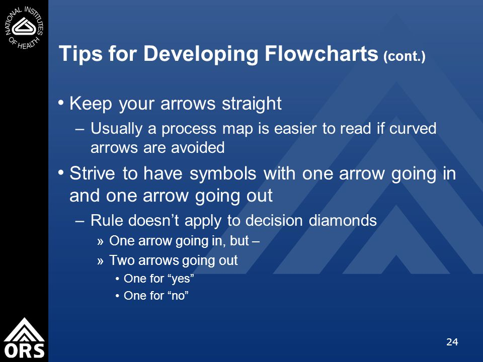24 Tips for Developing Flowcharts (cont.) Keep your arrows straight –Usually a process map is easier to read if curved arrows are avoided Strive to have symbols with one arrow going in and one arrow going out –Rule doesn't apply to decision diamonds »One arrow going in, but – »Two arrows going out One for yes One for no