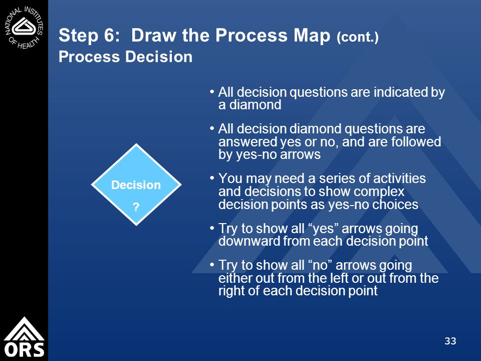 33 Step 6: Draw the Process Map (cont.) Process Decision All decision questions are indicated by a diamond All decision diamond questions are answered yes or no, and are followed by yes-no arrows You may need a series of activities and decisions to show complex decision points as yes-no choices Try to show all yes arrows going downward from each decision point Try to show all no arrows going either out from the left or out from the right of each decision point Decision ?