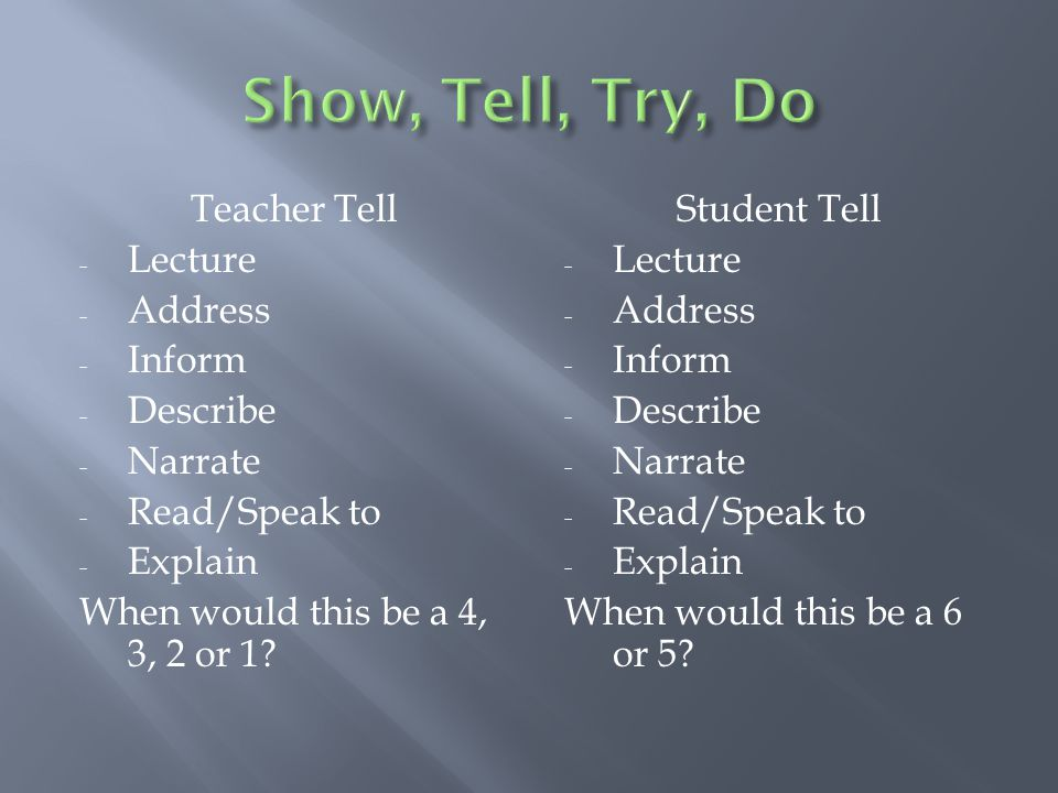 Teacher Tell - Lecture - Address - Inform - Describe - Narrate - Read/Speak to - Explain When would this be a 4, 3, 2 or 1? Student Tell - Lecture - A