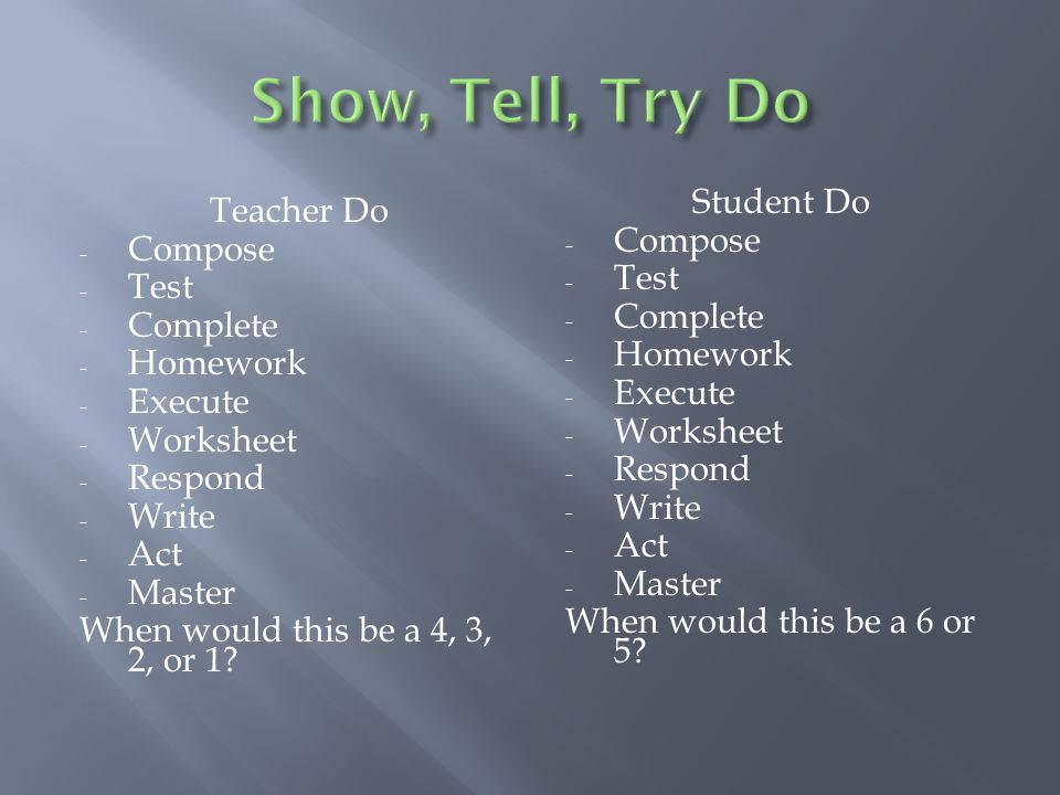 Teacher Do - Compose - Test - Complete - Homework - Execute - Worksheet - Respond - Write - Act - Master When would this be a 4, 3, 2, or 1? Student D