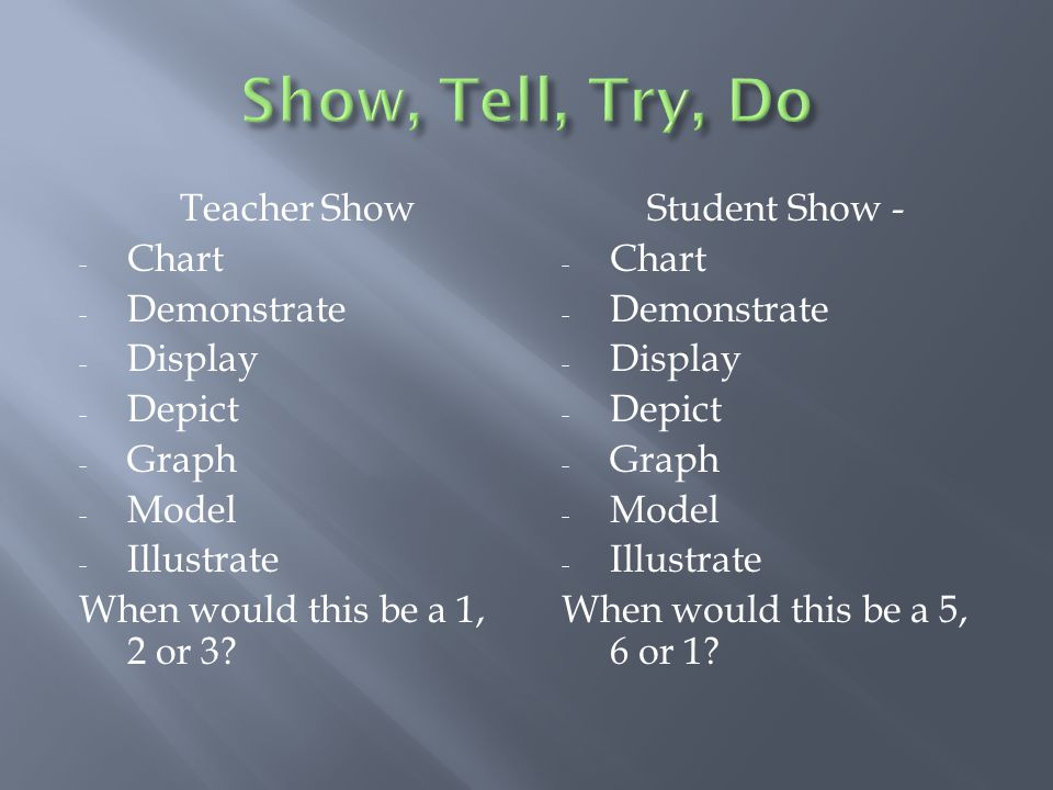 Teacher Show - Chart - Demonstrate - Display - Depict - Graph - Model - Illustrate When would this be a 1, 2 or 3.