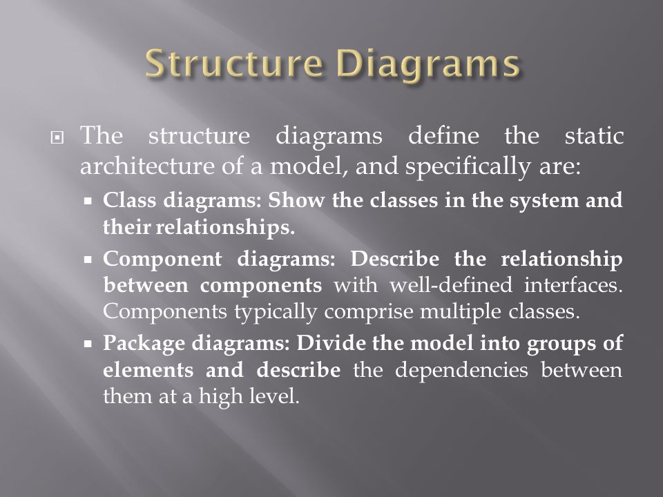 The structure diagrams define the static architecture of a model, and specifically are:  Class diagrams: Show the classes in the system and their relationships.