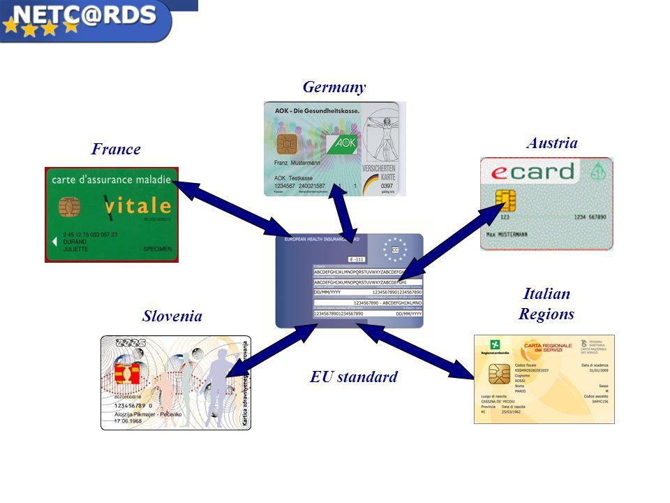 Slovenia Austria Germany France Italian Regions EU standard