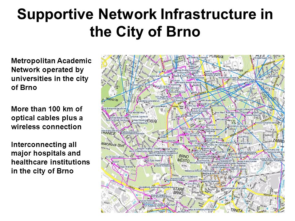 Supportive Network Infrastructure in the City of Brno More than 100 km of optical cables plus a wireless connection Interconnecting all major hospitals and healthcare institutions in the city of Brno Metropolitan Academic Network operated by universities in the city of Brno
