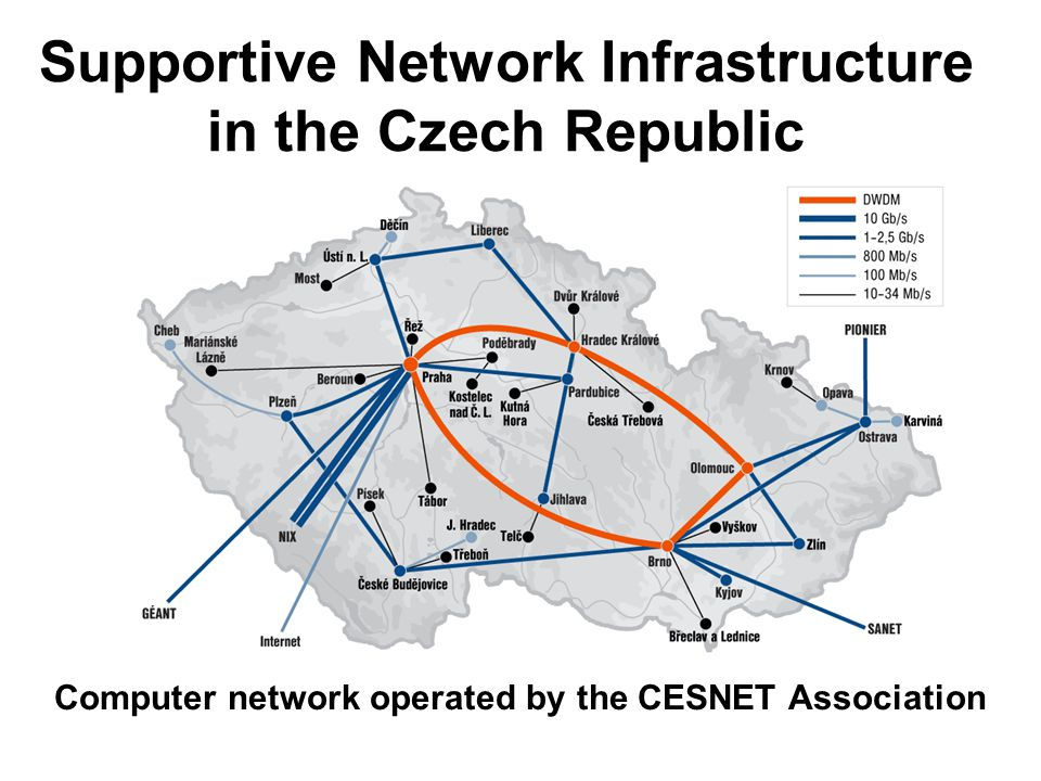 Computer network operated by the CESNET Association Supportive Network Infrastructure in the Czech Republic
