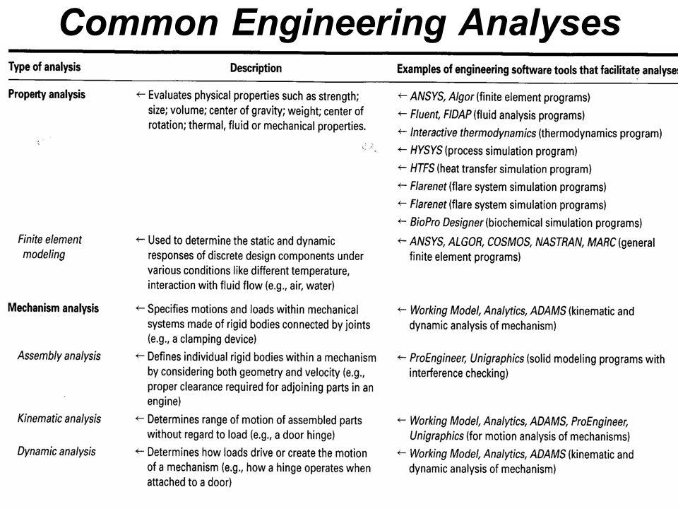 Common Engineering Analyses