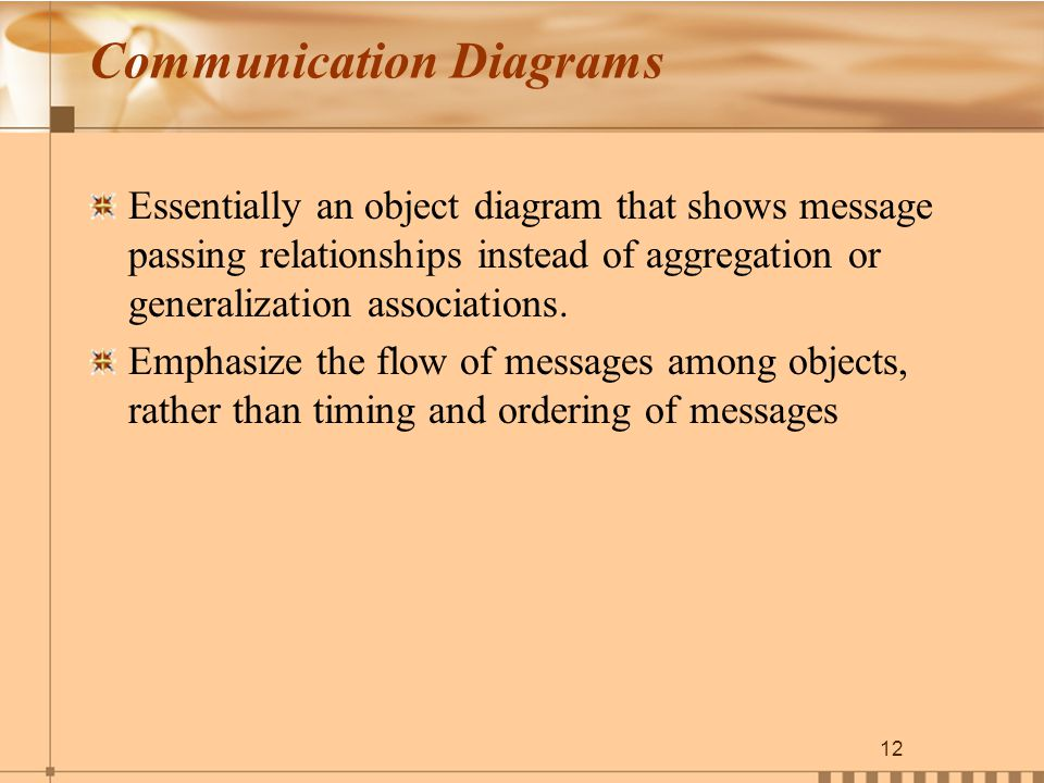 12 Communication Diagrams Essentially an object diagram that shows message passing relationships instead of aggregation or generalization associations.