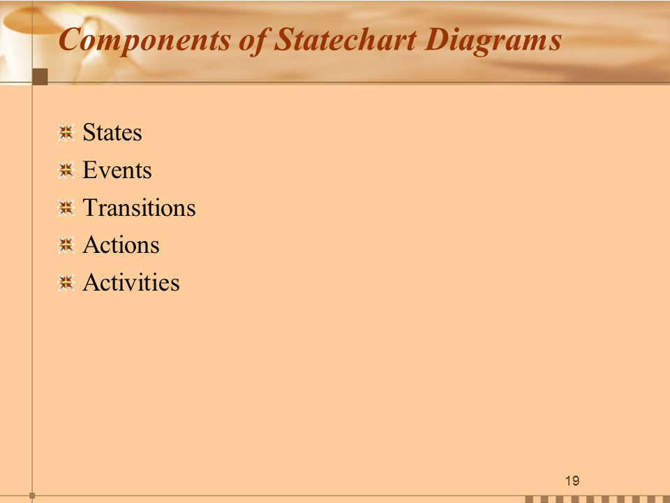 19 Components of Statechart Diagrams States Events Transitions Actions Activities