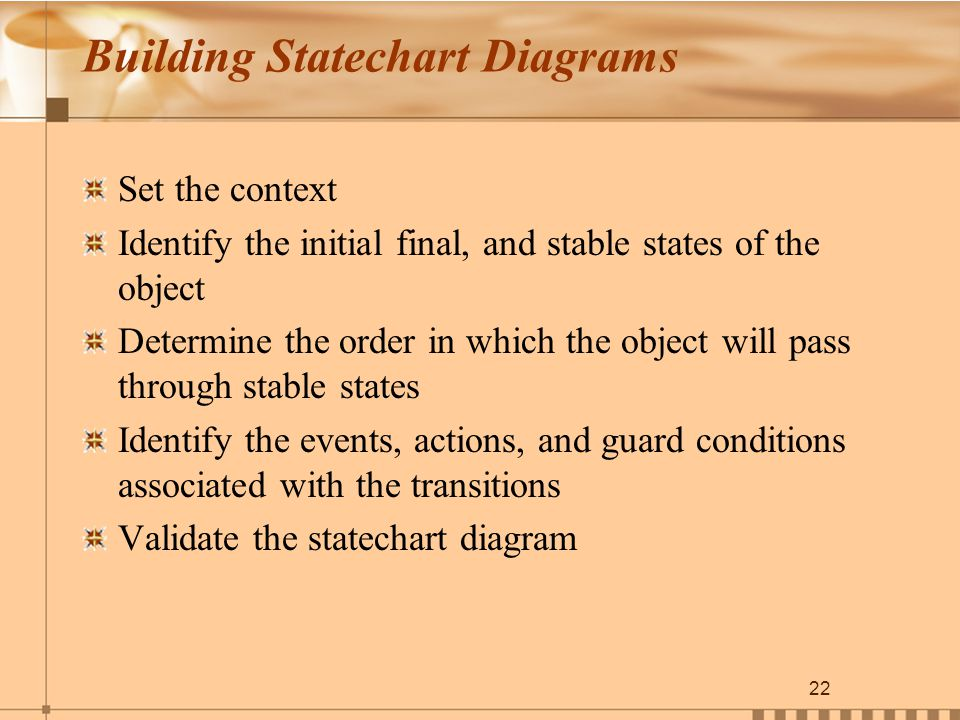 22 Building Statechart Diagrams Set the context Identify the initial final, and stable states of the object Determine the order in which the object will pass through stable states Identify the events, actions, and guard conditions associated with the transitions Validate the statechart diagram