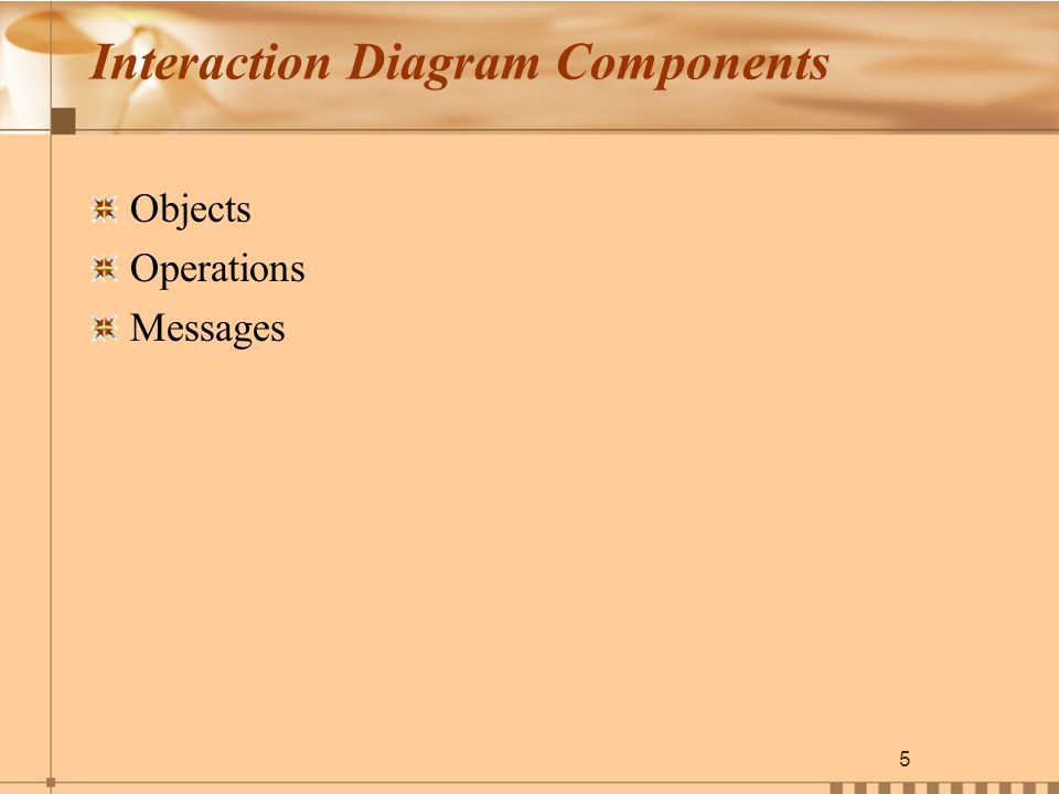 5 Interaction Diagram Components Objects Operations Messages