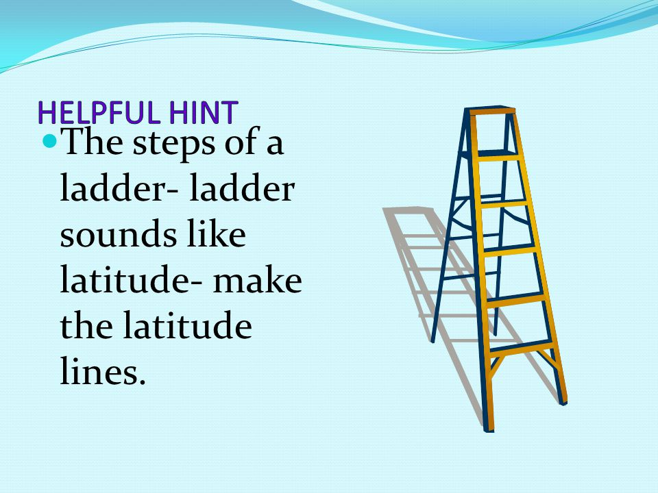 The steps of a ladder- ladder sounds like latitude- make the latitude lines.