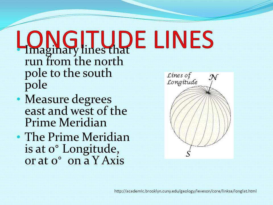 Imaginary lines that run from the north pole to the south pole Measure degrees east and west of the Prime Meridian The Prime Meridian is at 0 ° Longit