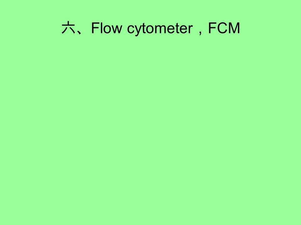 六、 Flow cytometer , FCM