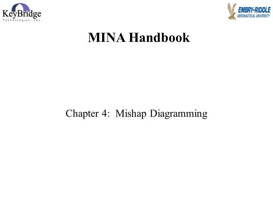 Jim Page, 2007 Chapter 4: Mishap Diagramming MINA Handbook