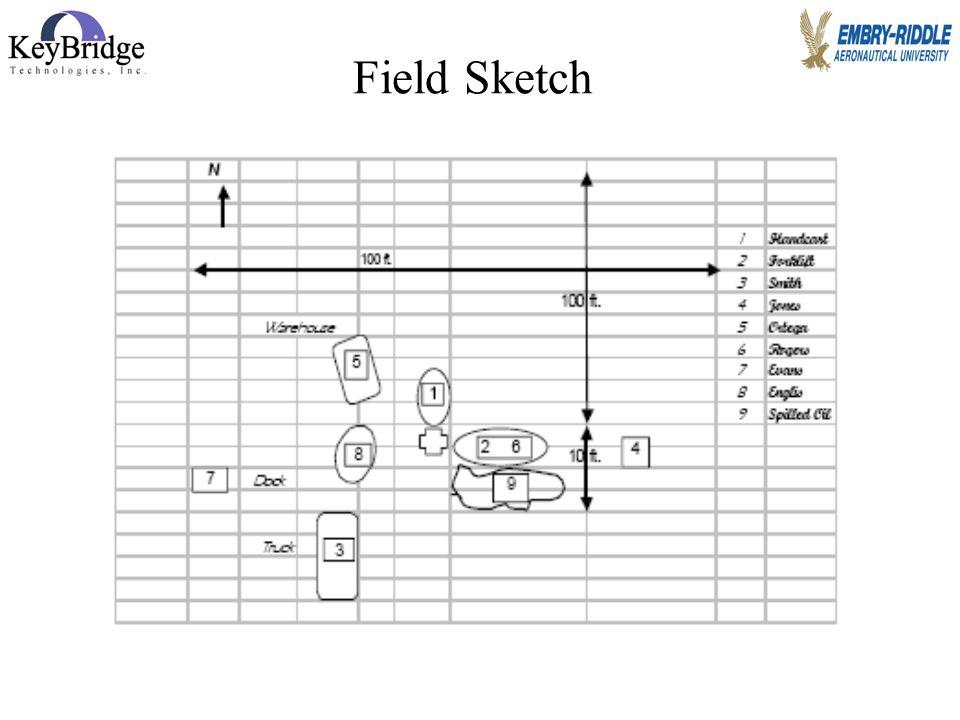 Jim Page, 2007 Field Sketch
