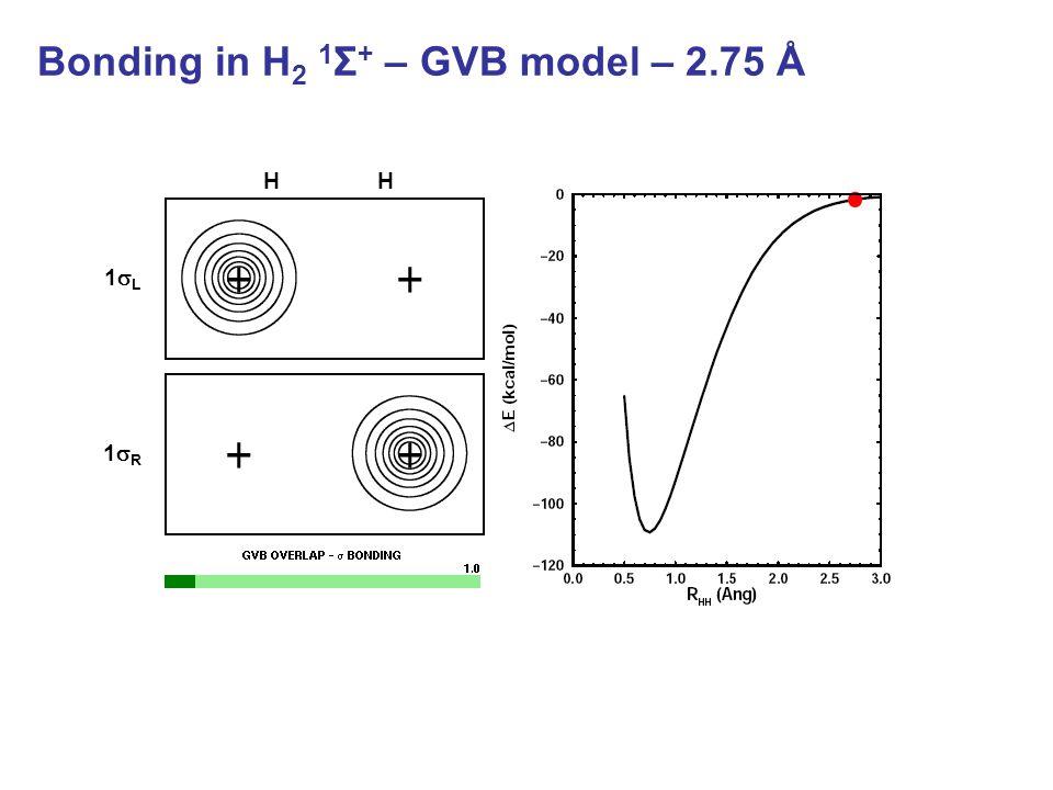 Bonding in H 2 1 Σ + – GVB model – 2.75 Å HH 1L1L 1R1R