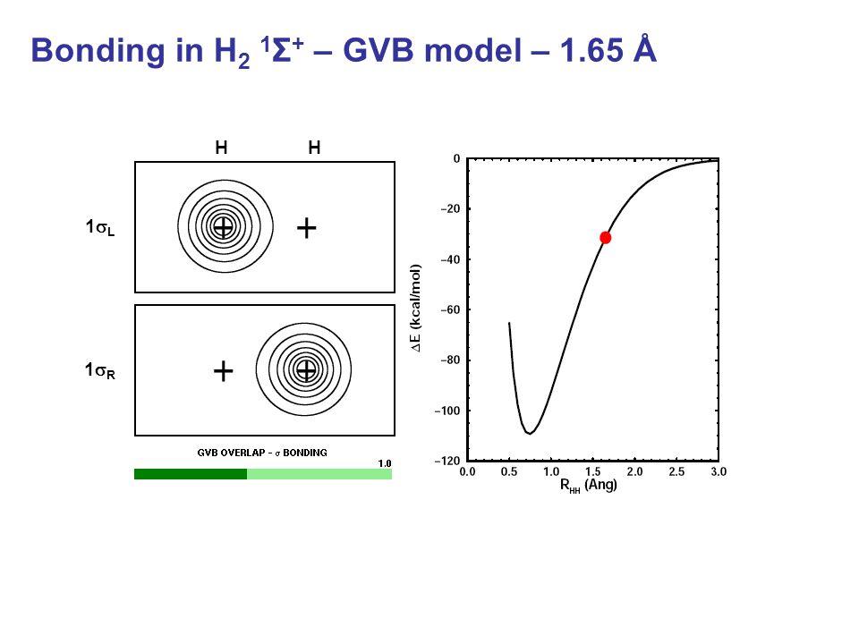 Bonding in H 2 1 Σ + – GVB model – 1.65 Å HH 1L1L 1R1R
