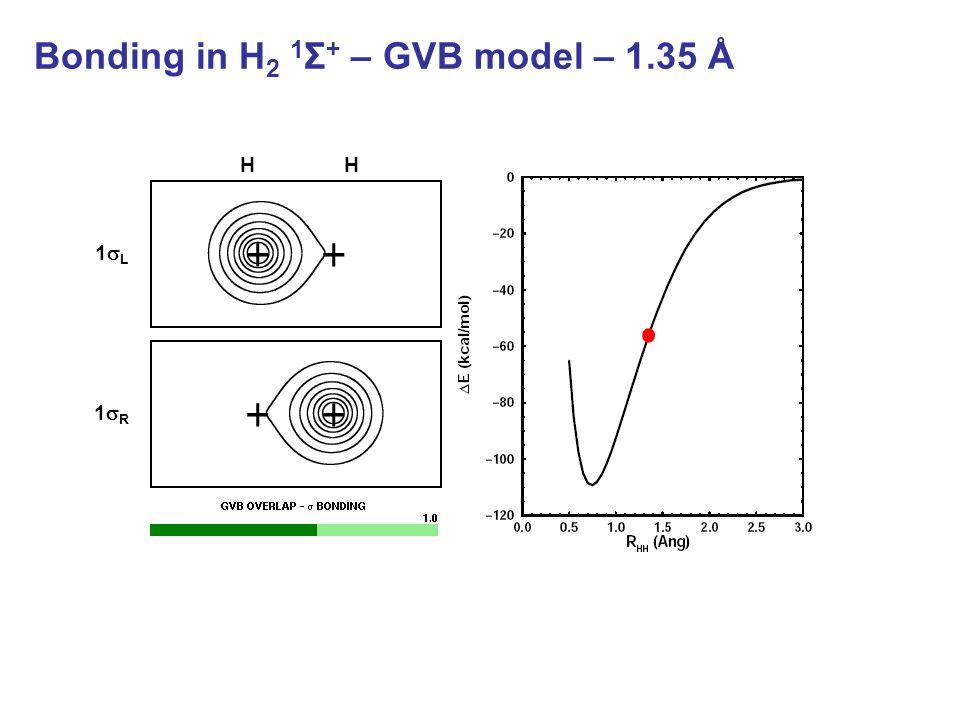 Bonding in H 2 1 Σ + – GVB model – 1.35 Å HH 1L1L 1R1R