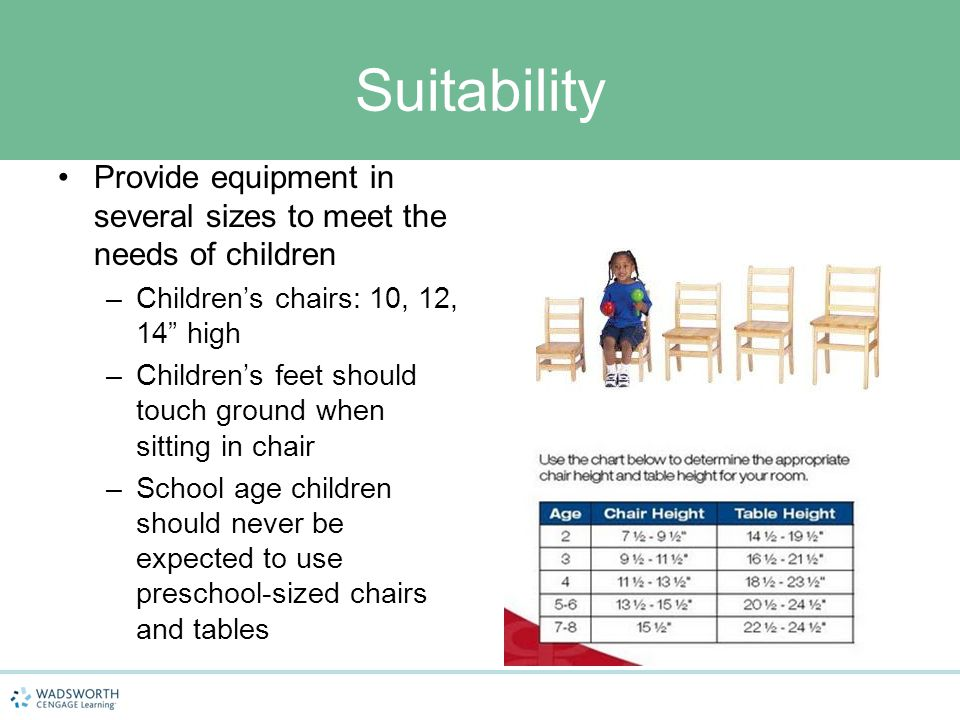 "Suitability Provide equipment in several sizes to meet the needs of children –Children's chairs: 10, 12, 14"" high –Children's feet should touch ground"
