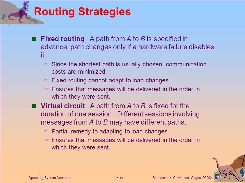 Silberschatz, Galvin and Gagne  2002 15.15 Operating System Concepts Routing Strategies Fixed routing.