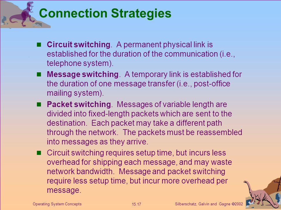 Silberschatz, Galvin and Gagne  2002 15.17 Operating System Concepts Connection Strategies Circuit switching.
