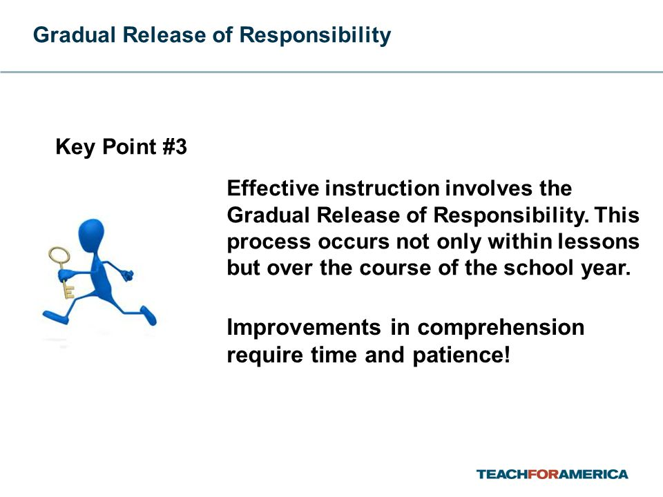 Key Point #3 Effective instruction involves the Gradual Release of Responsibility.