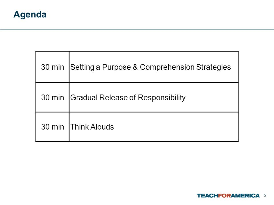 5 Agenda 30 minSetting a Purpose & Comprehension Strategies 30 minGradual Release of Responsibility 30 minThink Alouds