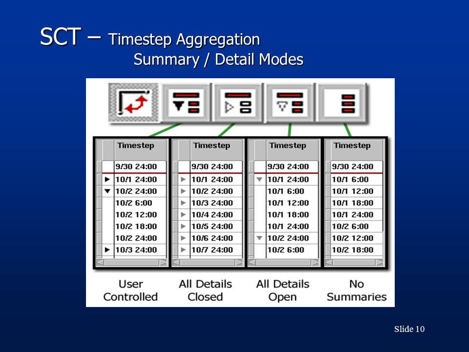 Slide 10 SCT – Timestep Aggregation Summary / Detail Modes