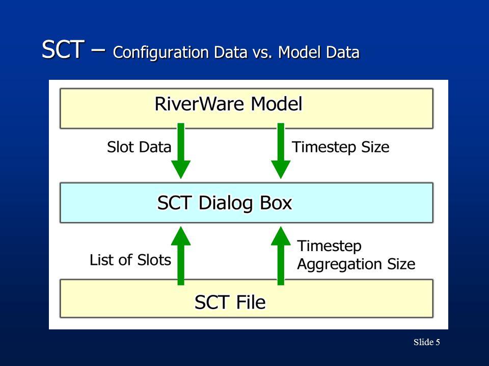 Slide 5 SCT – Configuration Data vs. Model Data