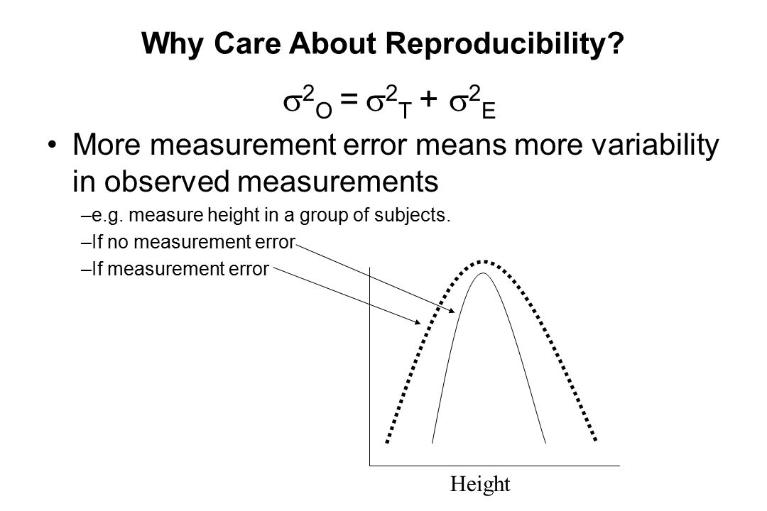 Why Care About Reproducibility?  2 O =  2 T +  2 E More measurement error means more variability in observed measurements –e.g. measure height in a