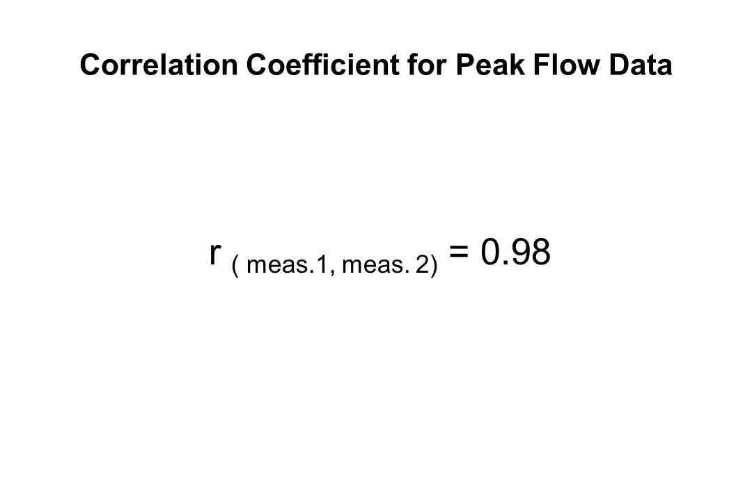 Correlation Coefficient for Peak Flow Data r ( meas.1, meas. 2) = 0.98