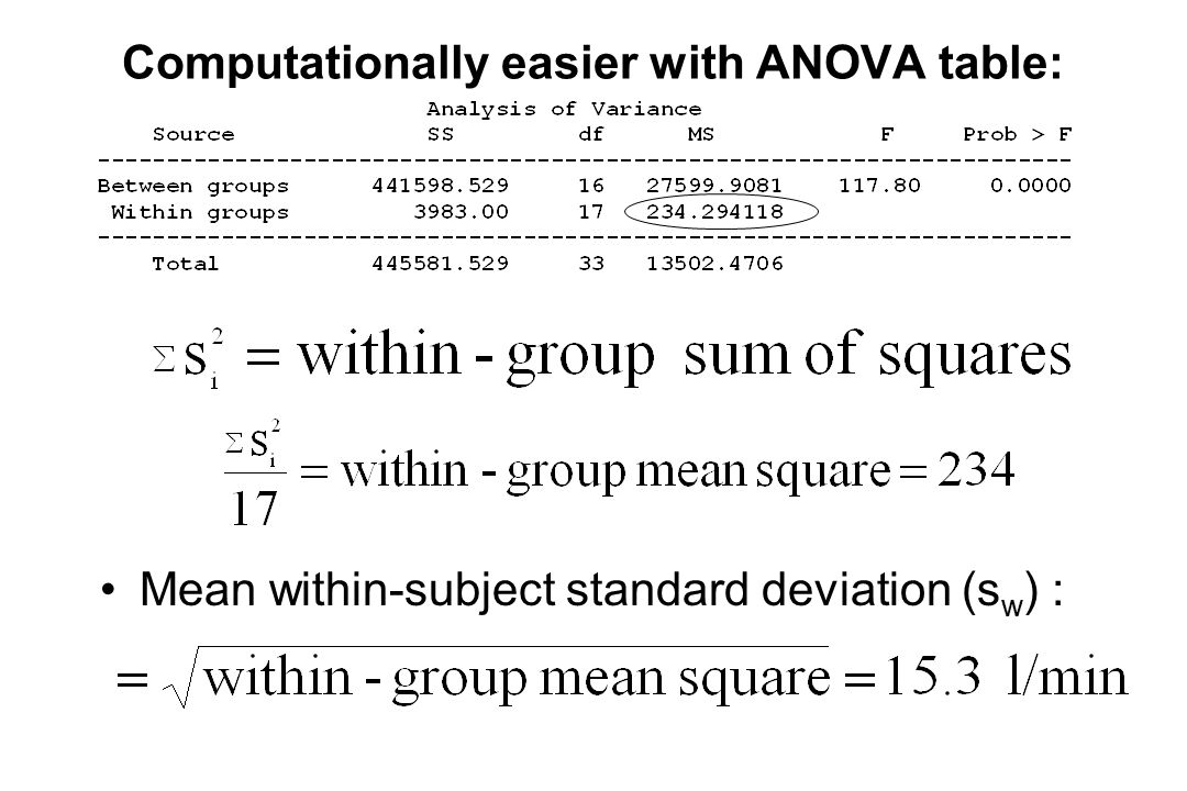Computationally easier with ANOVA table: Mean within-subject standard deviation (s w ) :