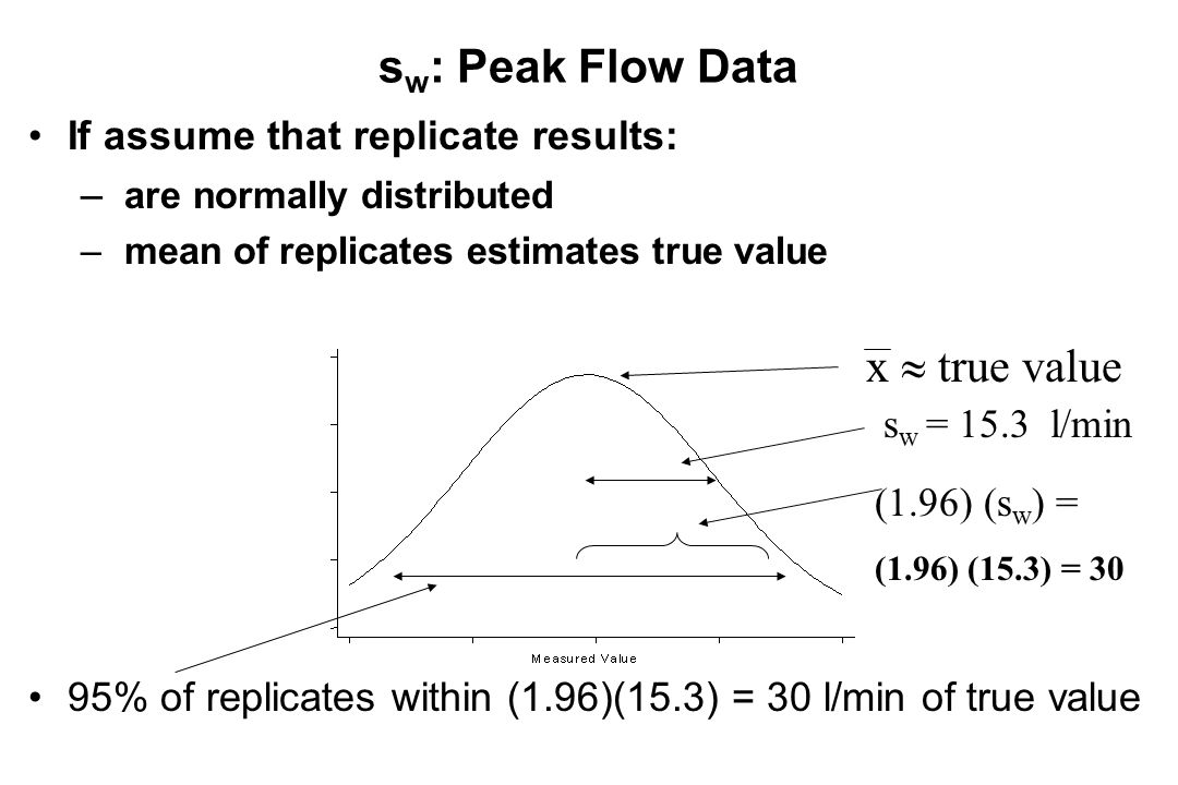 s w : Peak Flow Data If assume that replicate results: – are normally distributed – mean of replicates estimates true value 95% of replicates within (