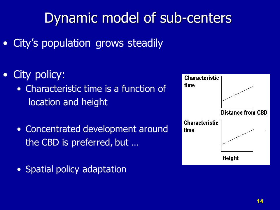 Dynamic model of sub-centers City's population grows steadily City policy: Characteristic time is a function of location and height Concentrated devel