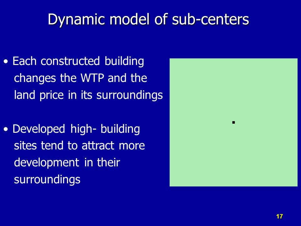 Dynamic model of sub-centers Each constructed building changes the WTP and the land price in its surroundings Developed high- building sites tend to a