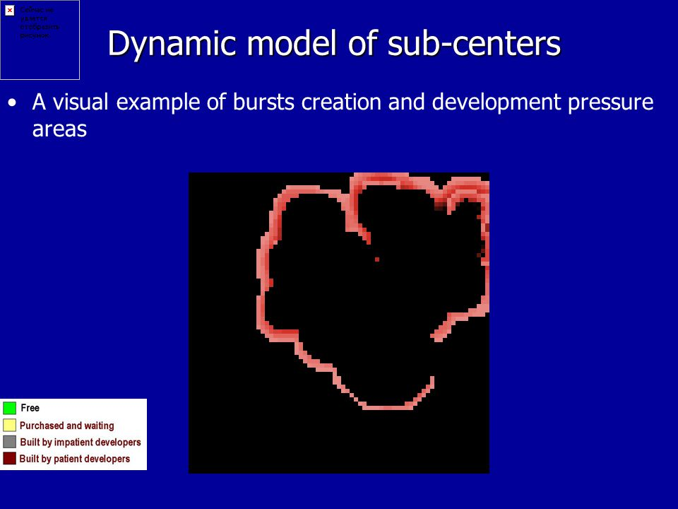 Dynamic model of sub-centers A visual example of bursts creation and development pressure areas