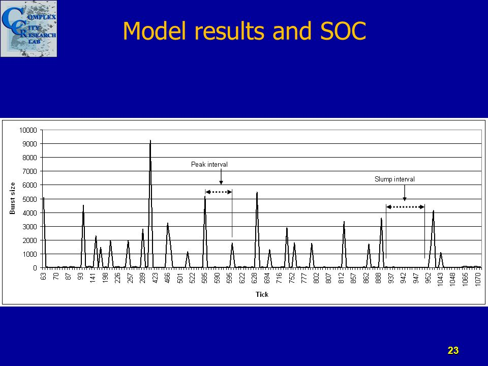 Model results and SOC 23