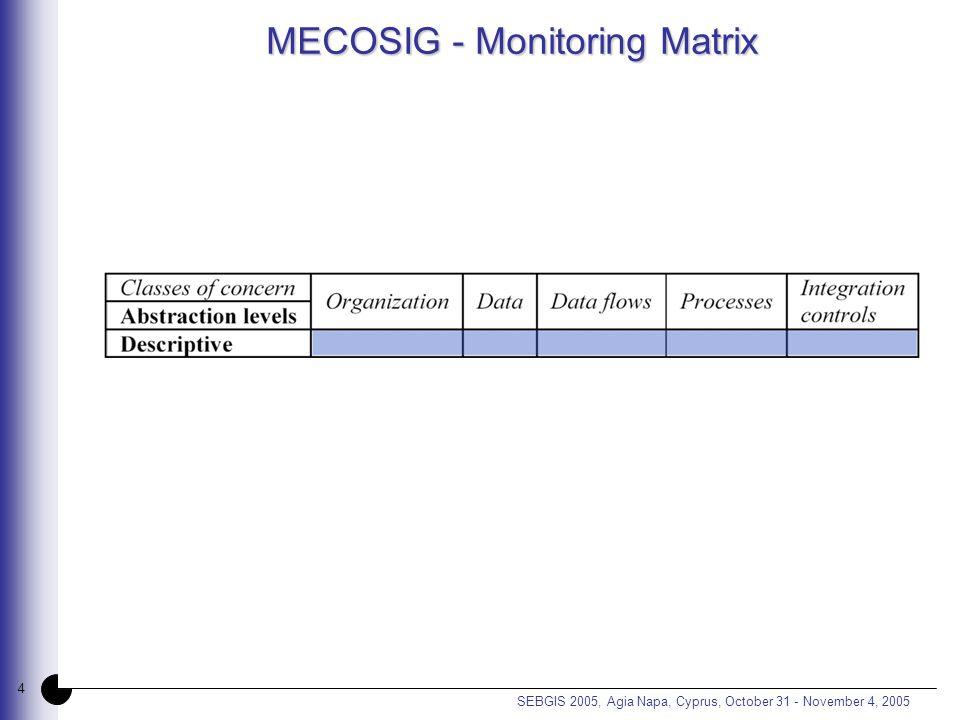 4 SEBGIS 2005, Agia Napa, Cyprus, October 31 - November 4, 2005 MECOSIG - Monitoring Matrix