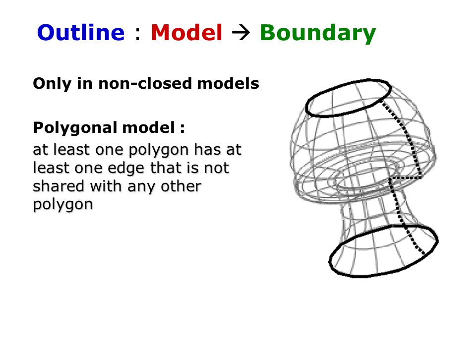 Outline : Model  Boundary Only in non-closed models Polygonal model : at least one polygon has at least one edge that is not shared with any other polygon
