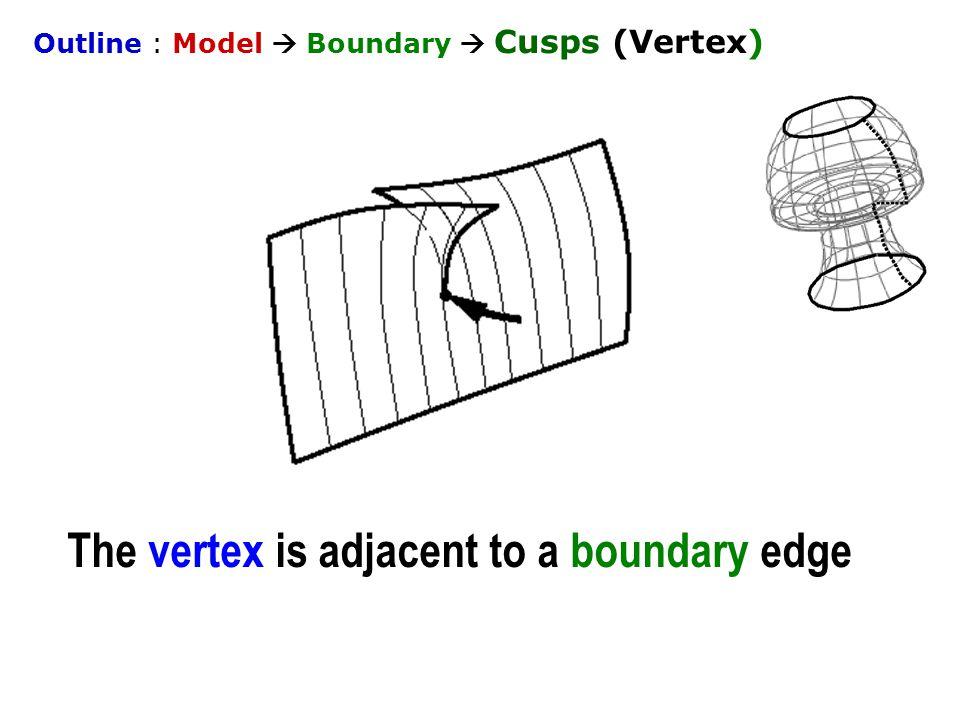 The vertex is adjacent to a boundary edge Outline : Model  Boundary  Cusps (Vertex)