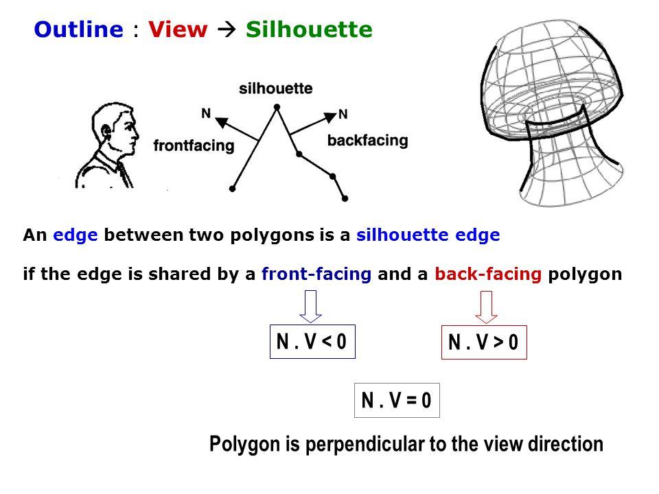 Outline : View  Silhouette N. V < 0 N. V > 0 N.