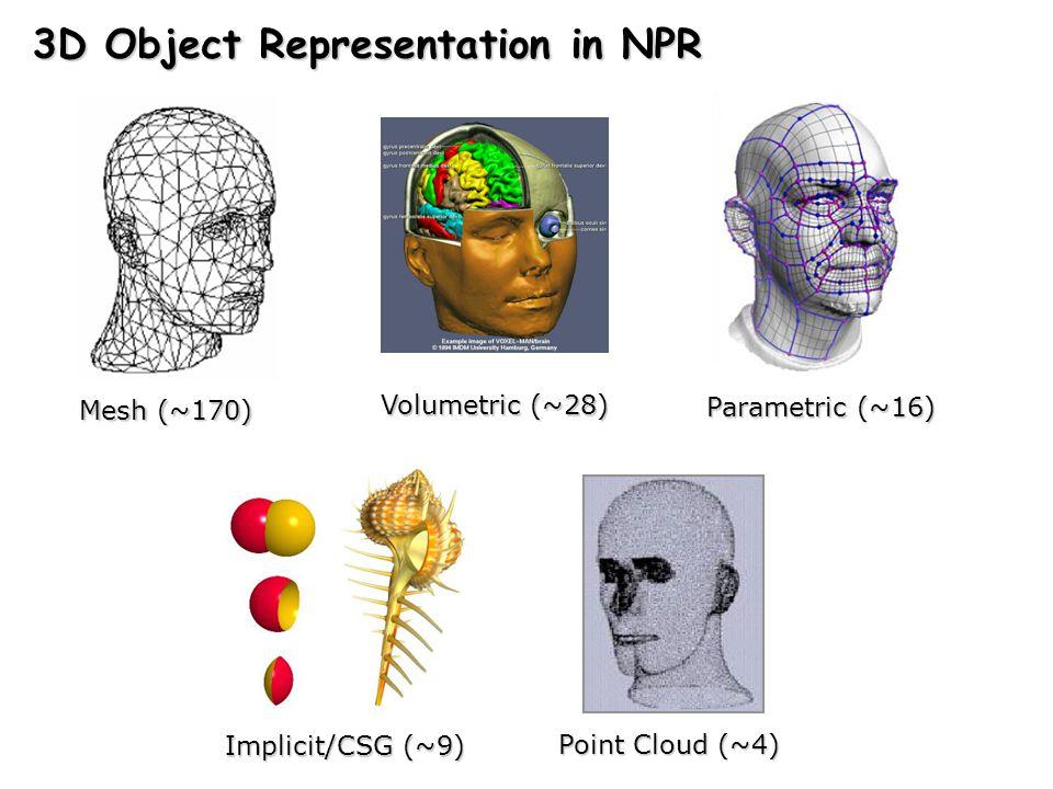 Mesh (~170) Parametric (~16) Implicit/CSG (~9) Volumetric (~28) 3D Object Representation in NPR Point Cloud (~4)