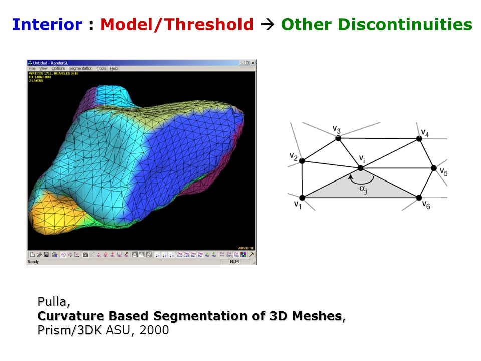 Pulla, Curvature Based Segmentation of 3D Meshes, Prism/3DK Pulla, Curvature Based Segmentation of 3D Meshes, Prism/3DK ASU, 2000 Interior : Model/Threshold  Other Discontinuities