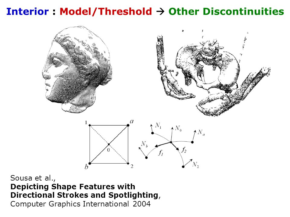 Sousa et al., Depicting Shape Features with Directional Strokes and Spotlighting, Computer Graphics International 2004 Interior : Model/Threshold  Other Discontinuities