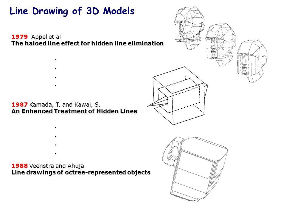 1979 Appel et al The haloed line effect for hidden line elimination....