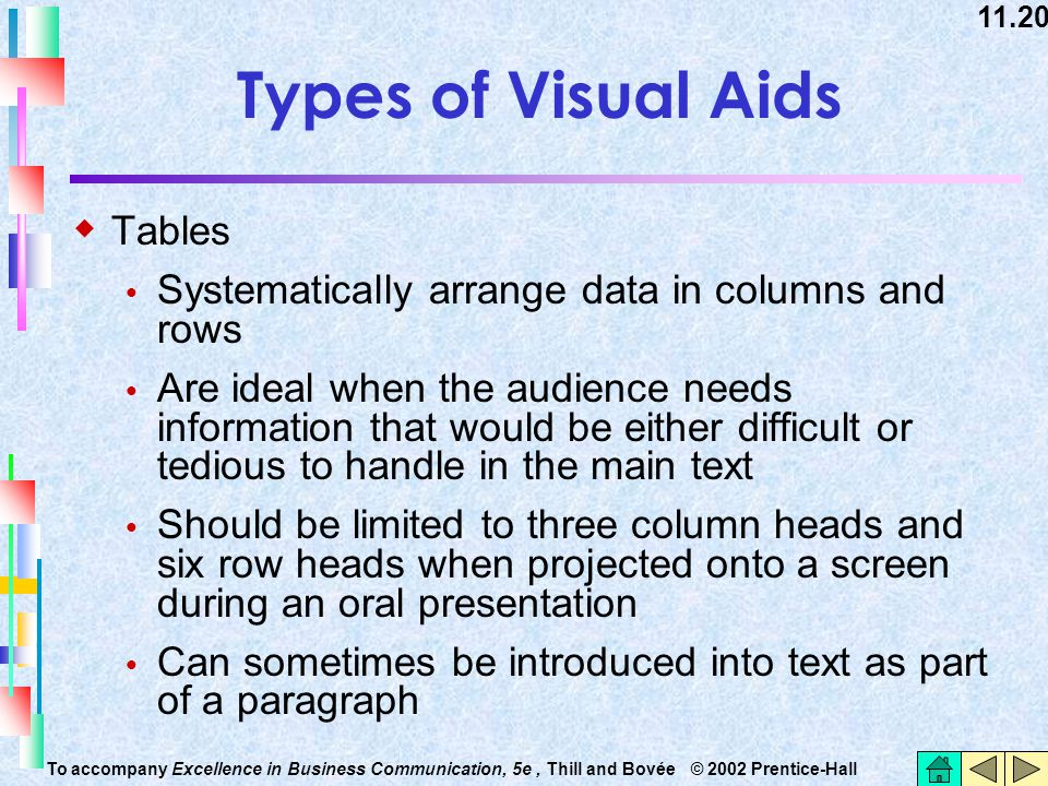 11.20 To accompany Excellence in Business Communication, 5e, Thill and Bovée © 2002 Prentice-Hall Types of Visual Aids  Tables  Systematically arran