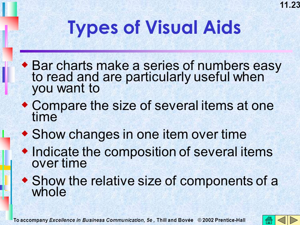 11.23 To accompany Excellence in Business Communication, 5e, Thill and Bovée © 2002 Prentice-Hall Types of Visual Aids  Bar charts make a series of n