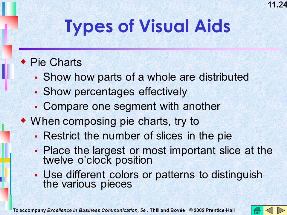 11.24 To accompany Excellence in Business Communication, 5e, Thill and Bovée © 2002 Prentice-Hall Types of Visual Aids  Pie Charts  Show how parts o